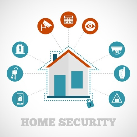 Home Security Image