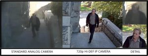 Security Camera comparison